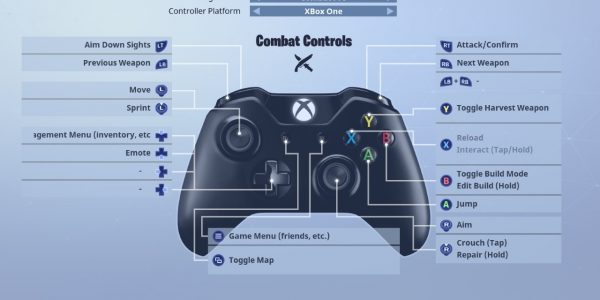 Custom Controller Bindings And Edit Mode Are Coming To Fortnite
