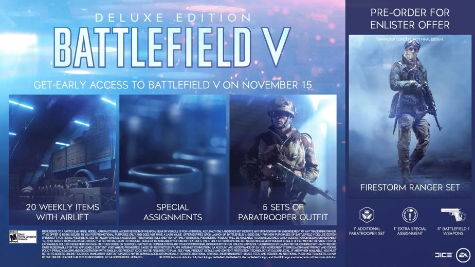 Battlefield 5 Pre-Order Deluxe Edition Details