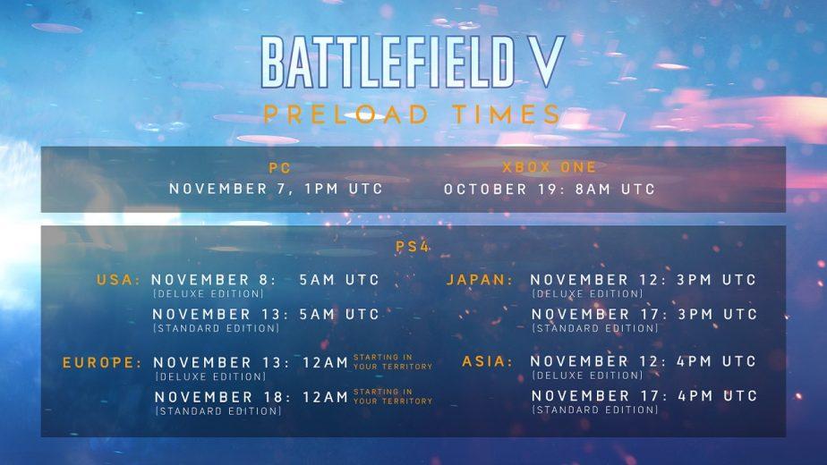 The Battlefield 5 Pre-Load Times by Region