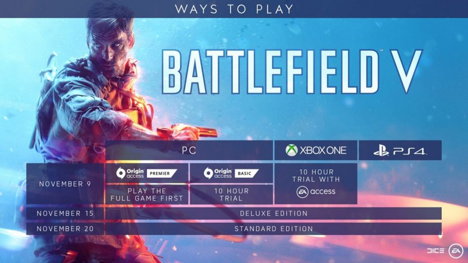 Ways to Play Battlefield 5