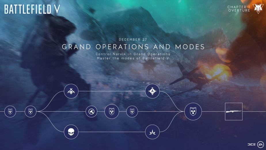 how to complete battlefield 5 grand operations and modes event