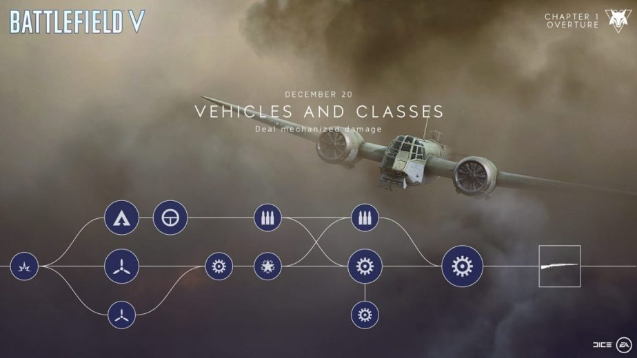 How to Complete Battlefield 5 Vehicles and Classes Chapter Event