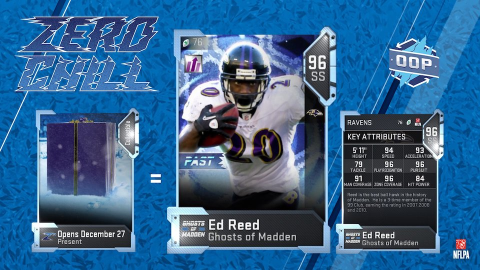 madden 19 zero chill oop ed reed
