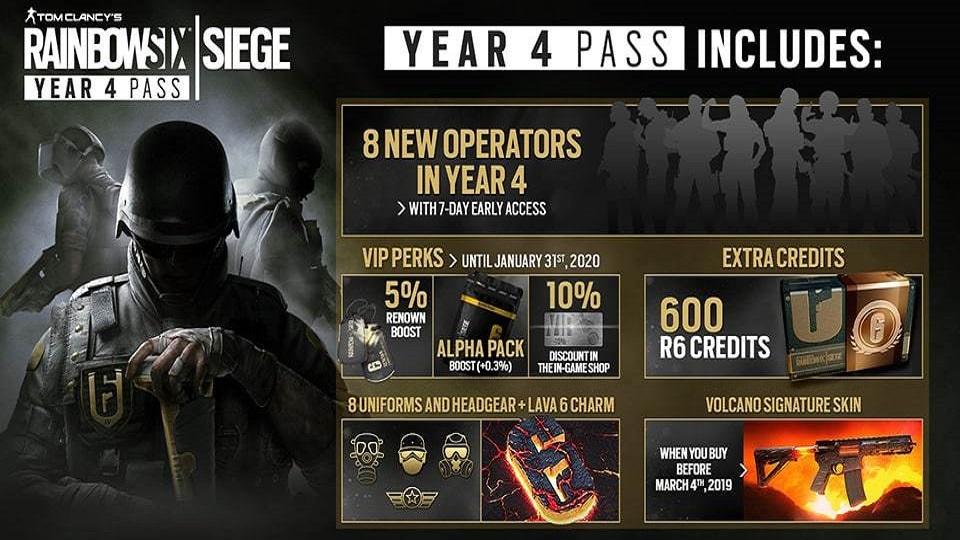 Rainbow Six Siege Year 4 Pass.