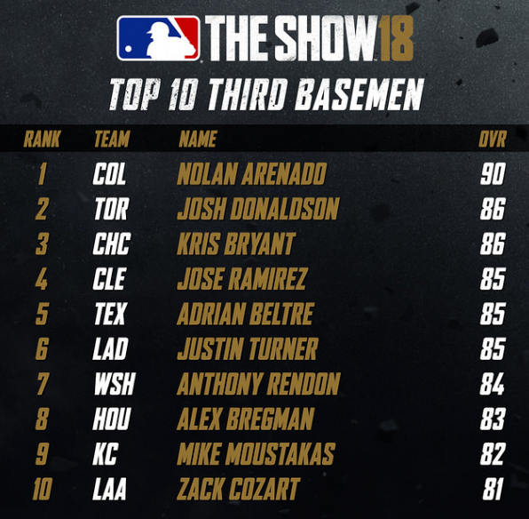 MLB The Show third base