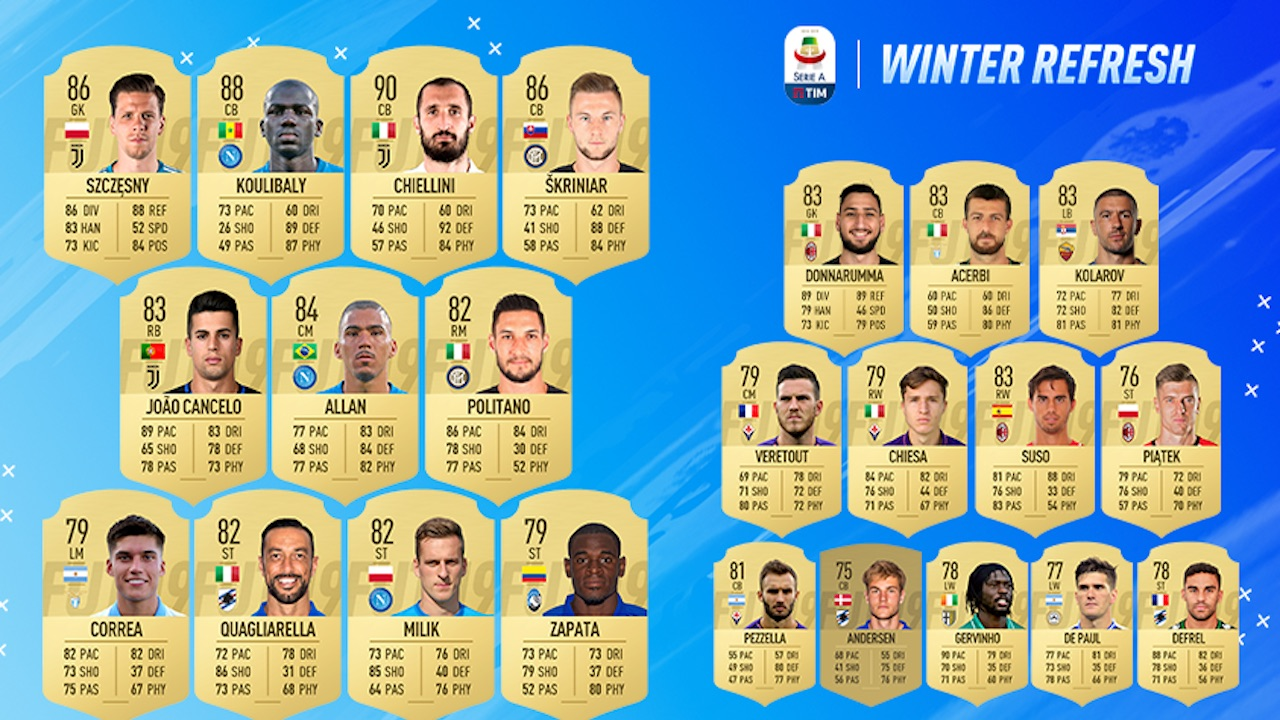 Serie A: FIFA 19 Ratings Refresh Arrives For Serie A Players
