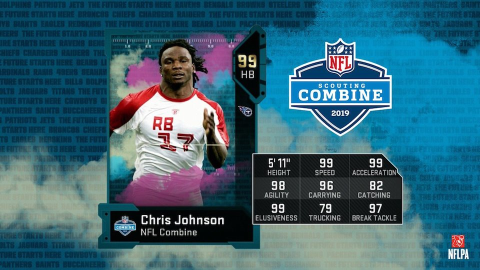 madden 19 ultimate team chris johnson masters 2k