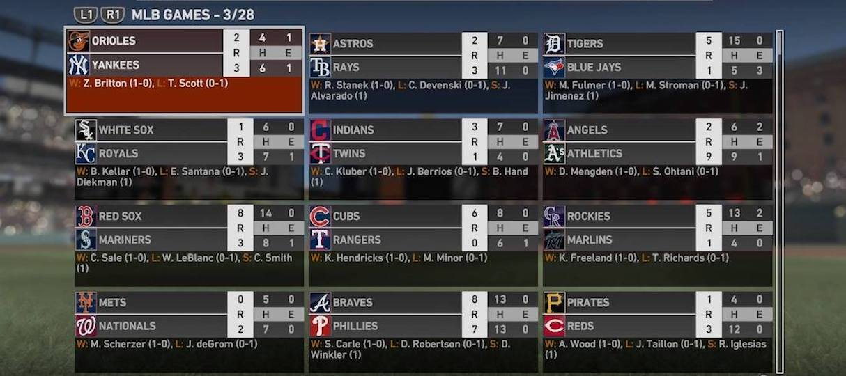 MLB The Show results
