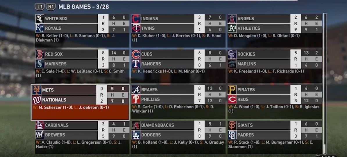 MLB The Show simulation results
