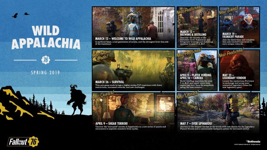 Fallout 76 Dungeon Wild Appalachia DLC Release Dates
