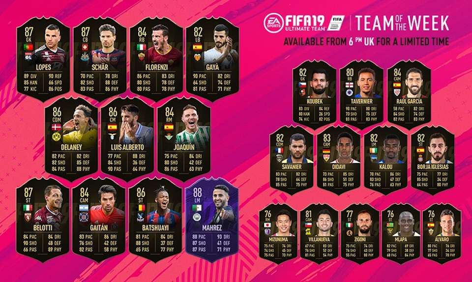 Team Of The Week Fifa 19