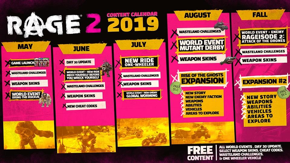 Rage 2 2019 post-launch roadmap
