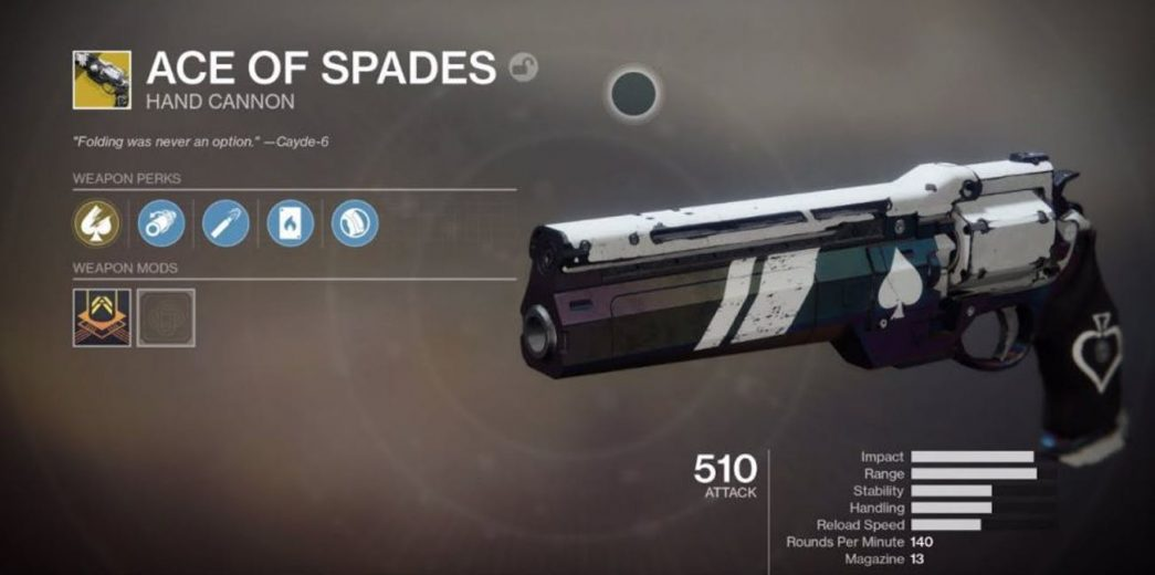 Destiny 2 Best Hand Cannons