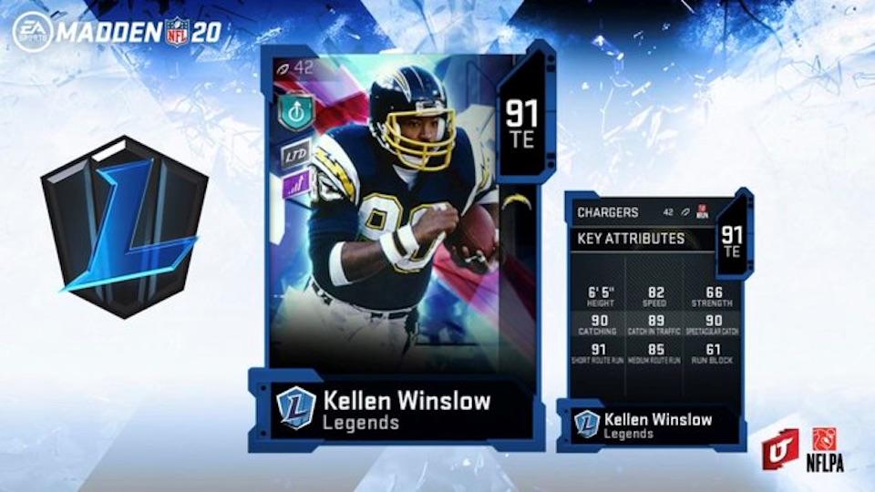 Madden 20 Legends Kellen Winslow card