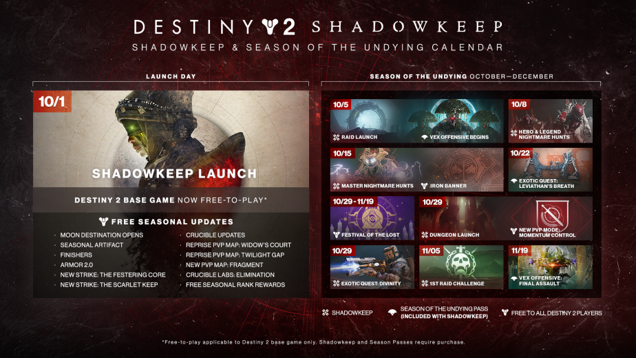 Destiny 2 Dungeon Incoming Shadowkeep
