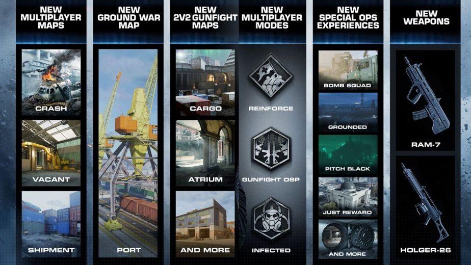 Call of Duty Modern Warfare Content Roadmap Season One 2