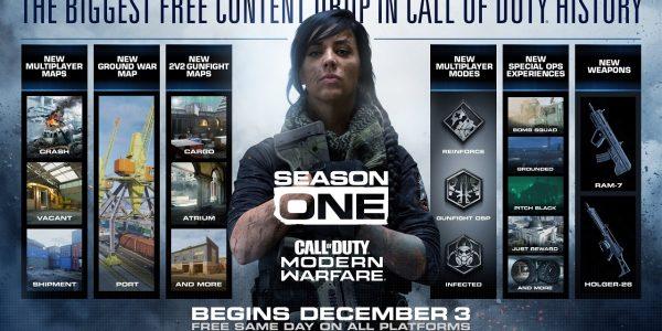 Call of Duty Modern Warfare Content Roadmap Season One