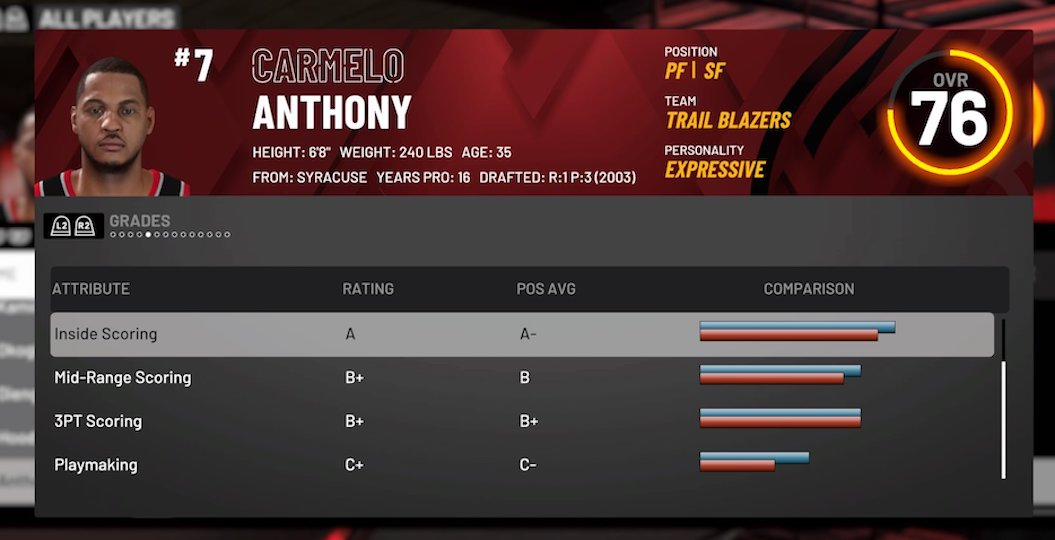 nba 2k20 carmelo anthony on trail blazers attributes and ratings