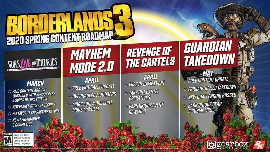 Borderlands 3 Max Level Increase to 57 Patch 2