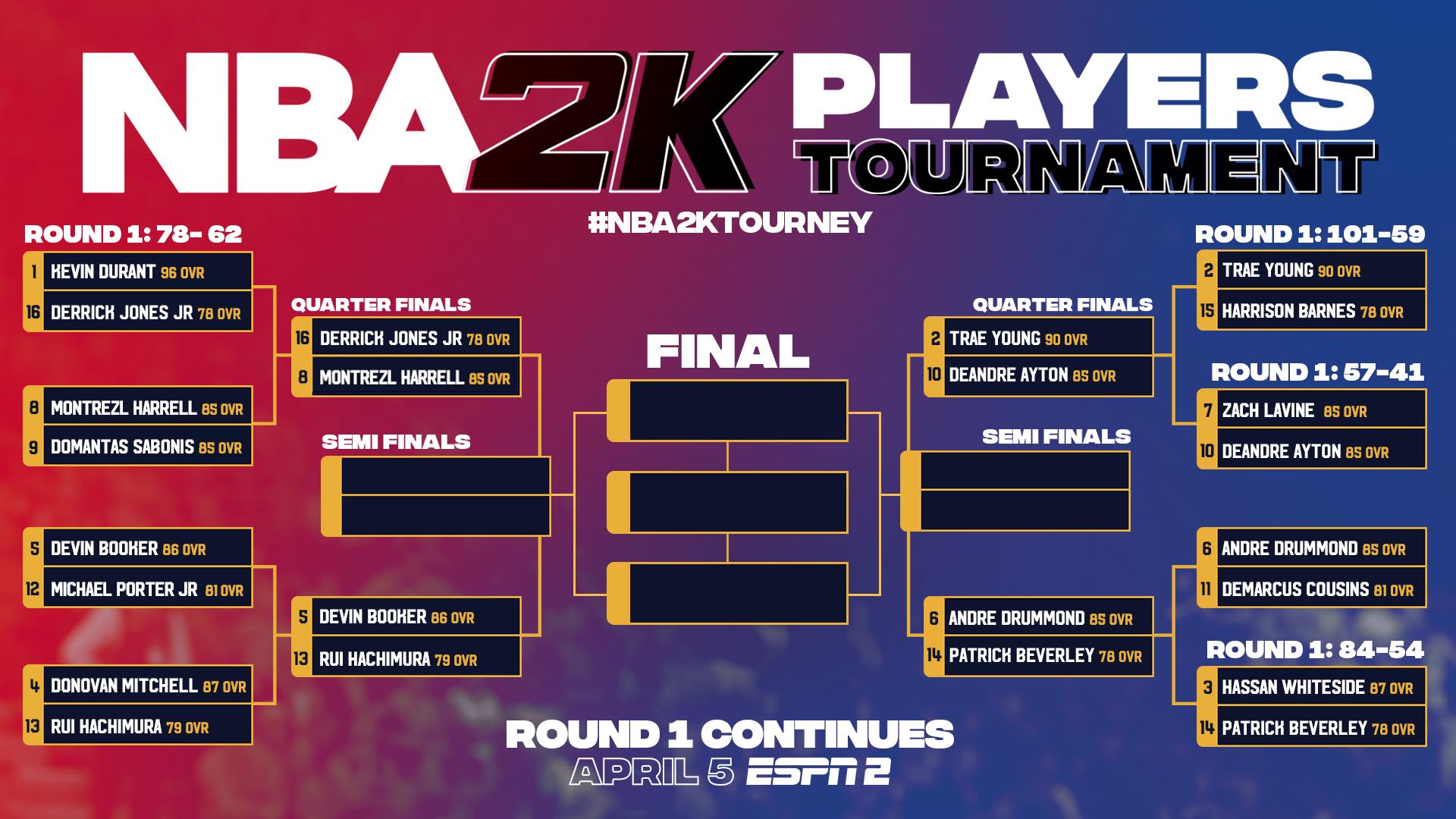 Flipboard: NBA 2K Players Tournament Bracket Update: Quarterfinals ...