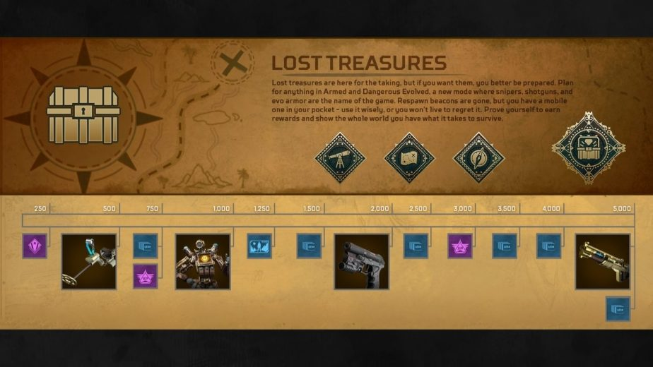 Apex Legends Lost Treasures Collection Event Start