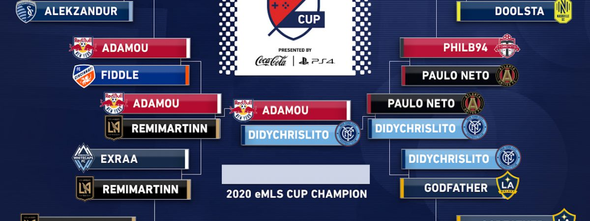 eMLS FIFA 20 Tournament results George Adamou claims 2020 eMLS Cup