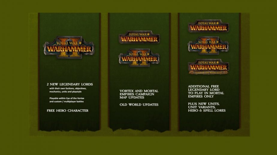 Total War Warhammer 2 Wood Elf DLC Announced