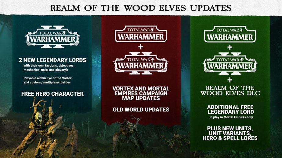Total War Warhammer 2 DLC Wood Elves December