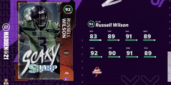 Madden 21 Most Feared Scary Sharp players