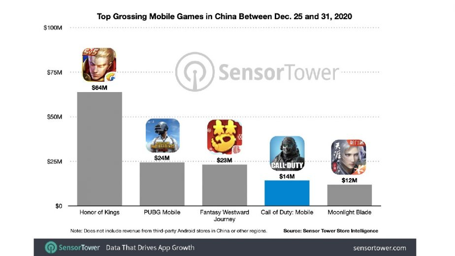 Call of Duty Mobile China Launch Week
