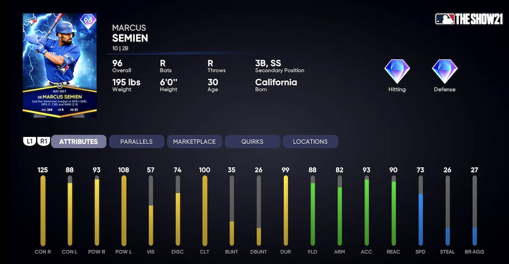mlb the show 21 may monthly awards winner marcus semien