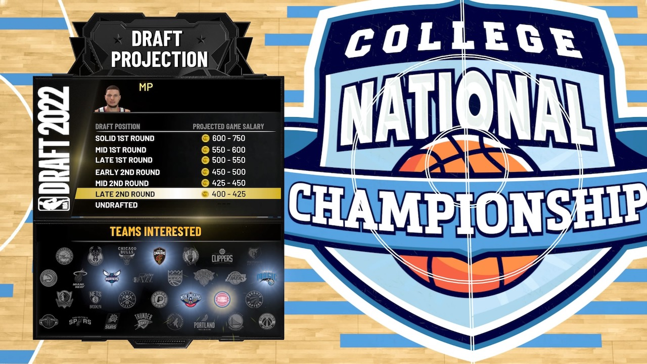 nba 2k22 draft projection with projected vc salary